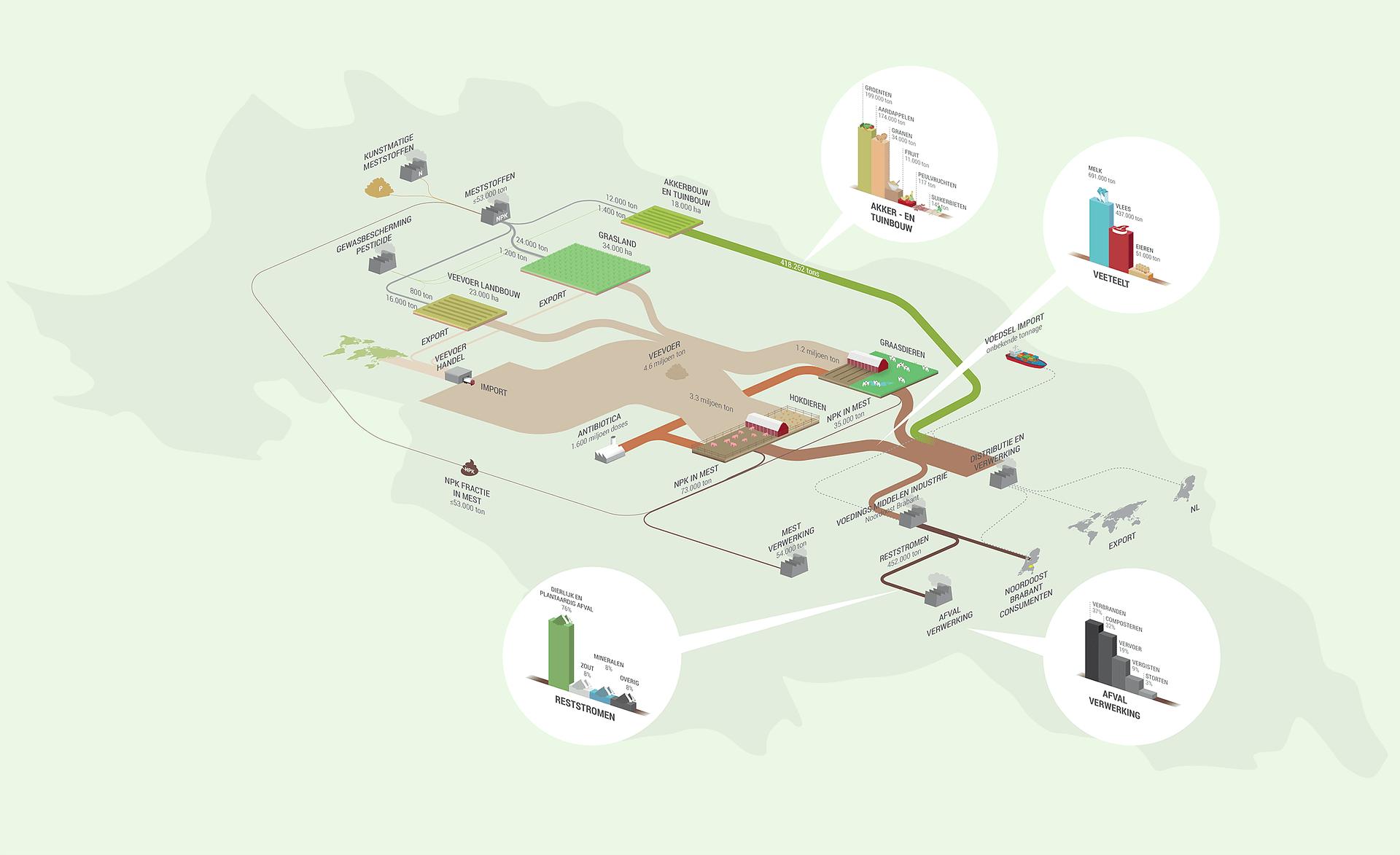 NoordOostBrabant_Map
