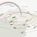nitrogen emission solutions