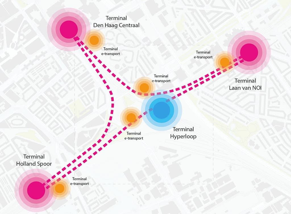 The socio-technical city would begin between Den Haag central station and two terminals