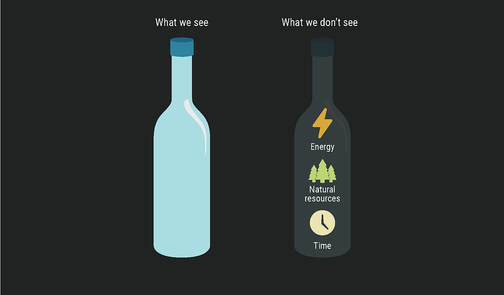Downcycling does not conserve the energy, natural resources and time that went into making a finished bottled product, though it does conserve some of the sand and the energy used to make it into glass.