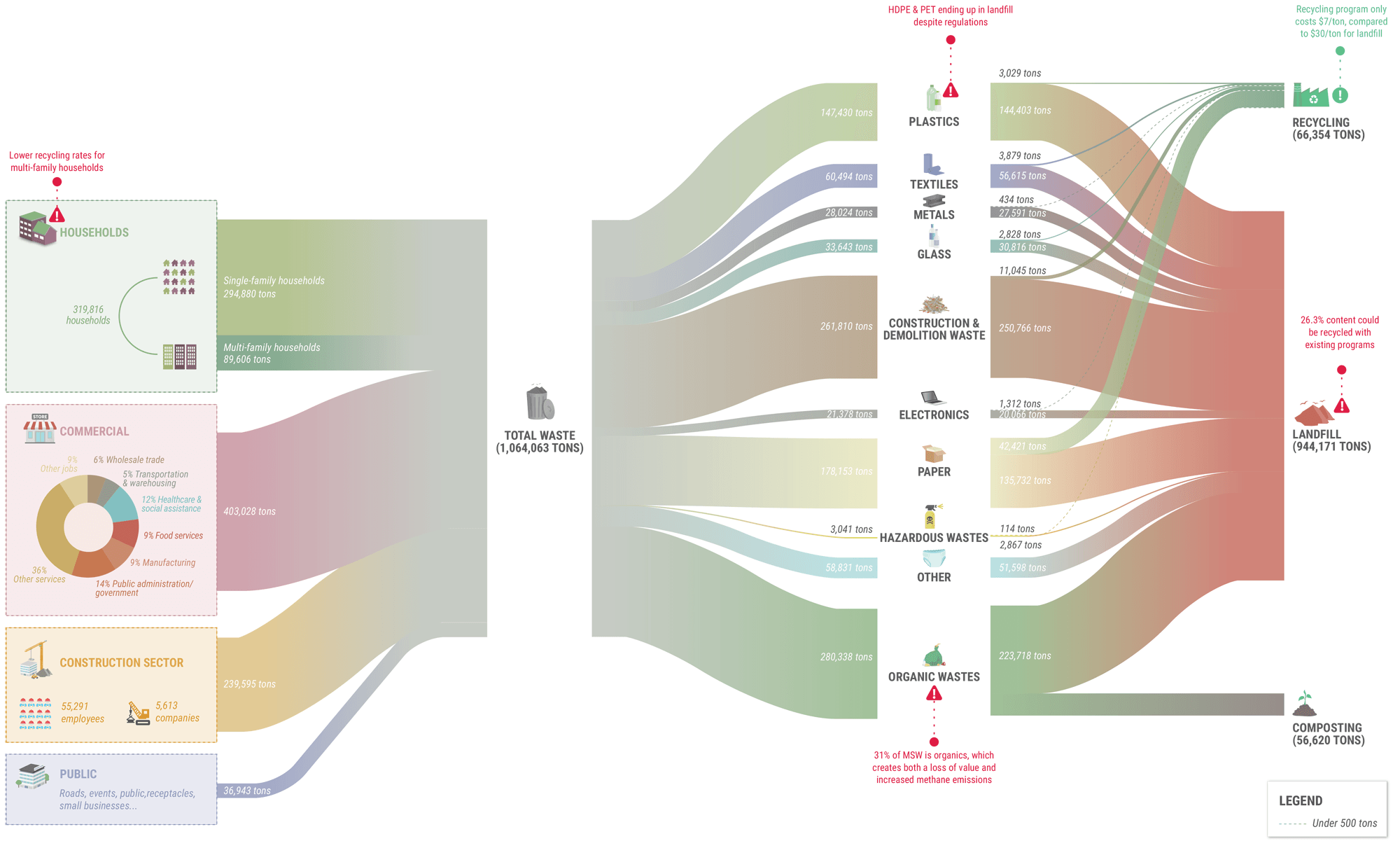 Circular cities and regions_Urban metabolism scan