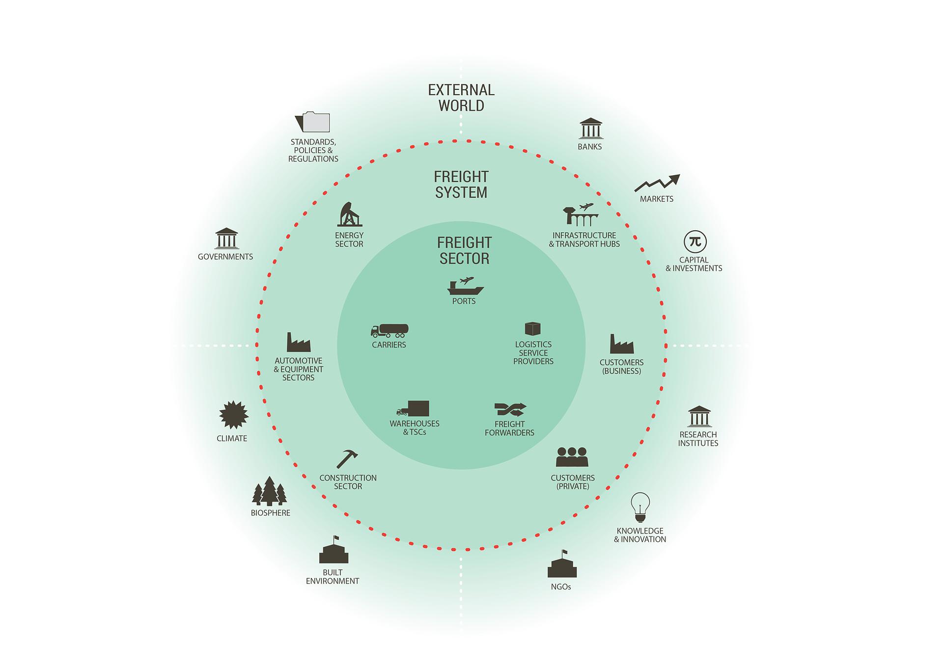 BeijingSystem