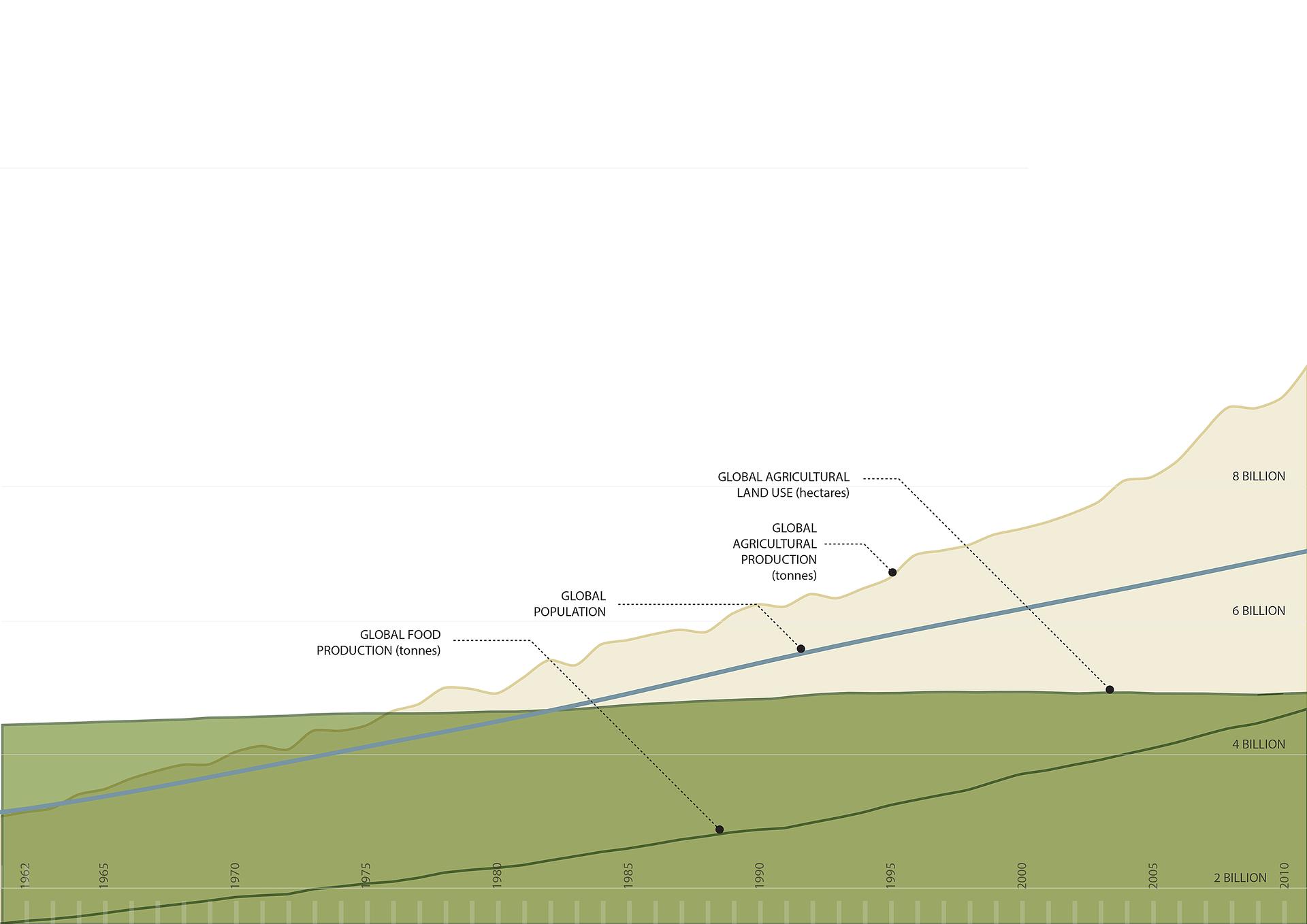 GlobalFoodSystem9