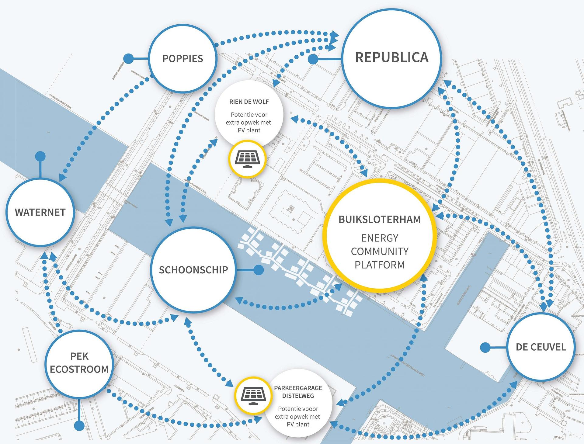 Smart energy grids and communities across Buiksloterham