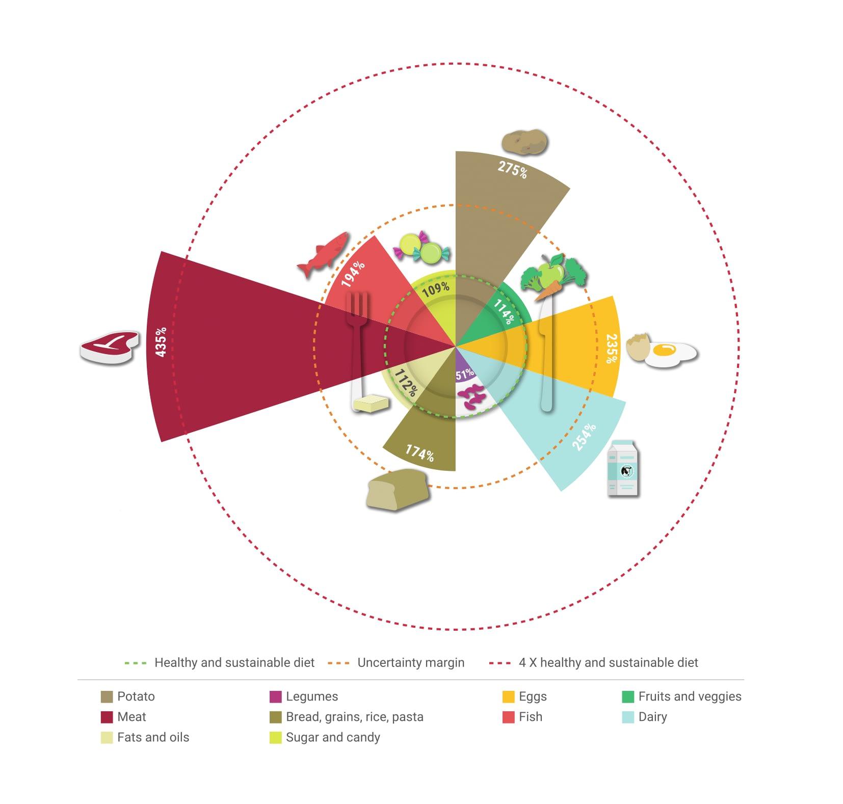 data visualization for sustainability